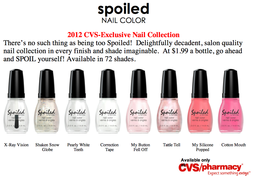 Spoiled by Wet N\' Wild Nail Color Polish Haul! | Bliss No. 9